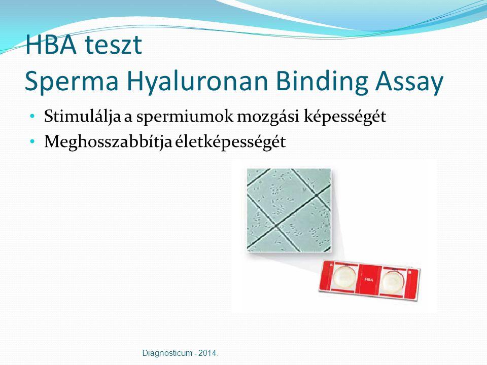 HBA teszt Sperma Hyaluronan Binding Assay Stimulálja a spermiumok mozgási képességét Meghosszabbítja életképességét Diagnosticum - 2014.