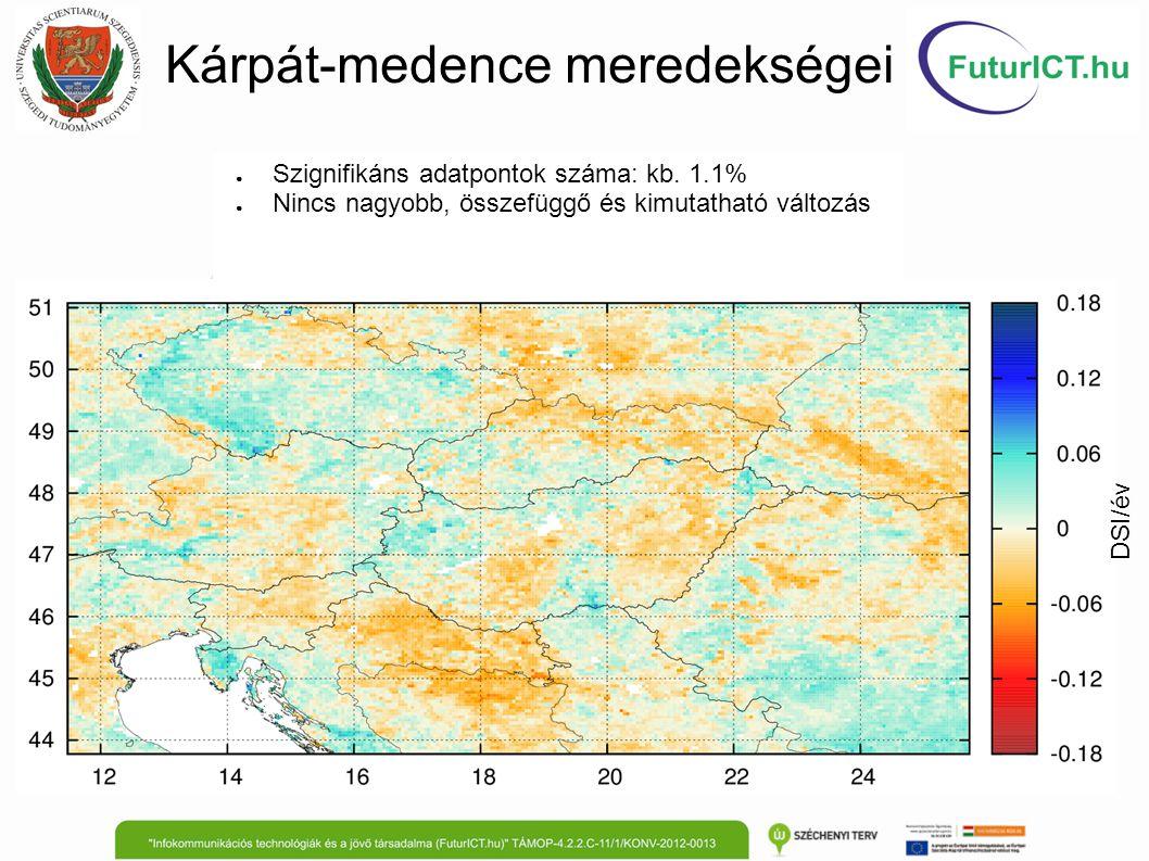 Kárpát-medence meredekségei DSI/év ● Szignifikáns adatpontok száma: kb. 1.1% ● Nincs nagyobb, összefüggő és kimutatható változás