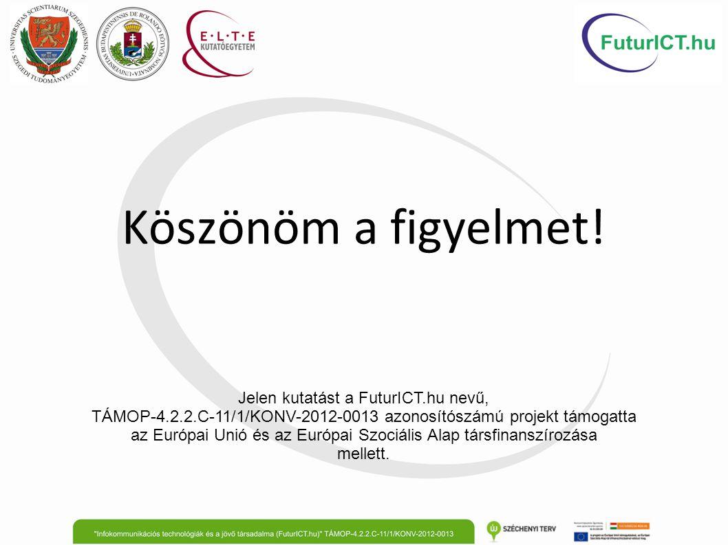 Köszönöm a figyelmet! Jelen kutatást a FuturICT.hu nevű, TÁMOP-4.2.2.C-11/1/KONV-2012-0013 azonosítószámú projekt támogatta az Európai Unió és az Euró