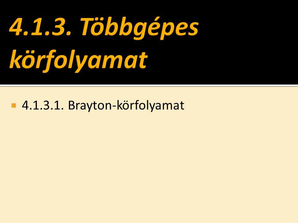  4.1.3.1. Brayton-körfolyamat