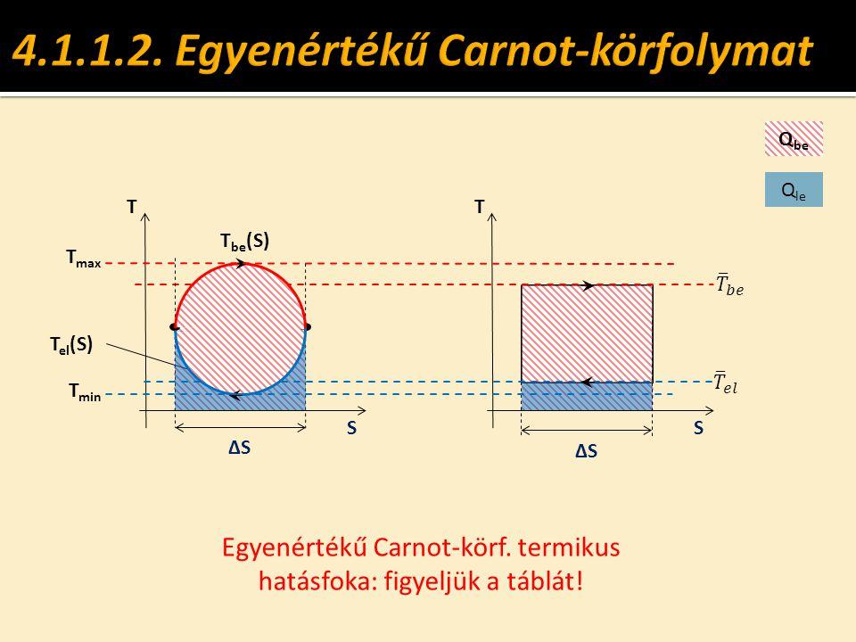 T S Q be Q le T S T be (S) ΔSΔS ΔSΔS T el (S) Egyenértékű Carnot-körf. termikus hatásfoka: figyeljük a táblát! T max T min