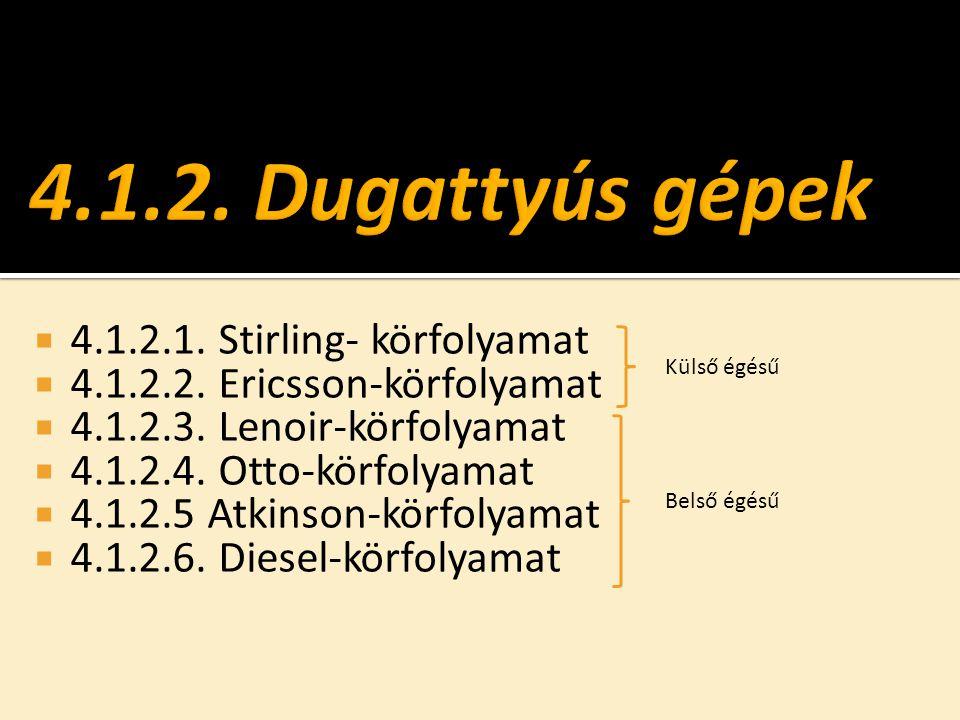  4.1.2.1. Stirling- körfolyamat  4.1.2.2. Ericsson-körfolyamat  4.1.2.3. Lenoir-körfolyamat  4.1.2.4. Otto-körfolyamat  4.1.2.5 Atkinson-körfolya