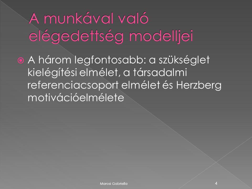  A három legfontosabb: a szükséglet kielégítési elmélet, a társadalmi referenciacsoport elmélet és Herzberg motivációelmélete Marosi Gabriella 4