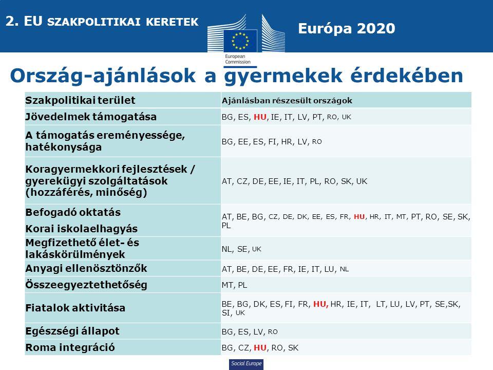 Social Europe Ország-ajánlások a gyermekek érdekében Európa 2020 Szakpolitikai terület Ajánlásban részesült országok Jövedelmek támogatása BG, ES, HU, IE, IT, LV, PT, RO, UK A támogatás ereményessége, hatékonysága BG, EE, ES, FI, HR, LV, RO Koragyermekkori fejlesztések / gyerekügyi szolgáltatások (hozzáférés, minőség) AT, CZ, DE, EE, IE, IT, PL, RO, SK, UK Befogadó oktatás AT, BE, BG, CZ, DE, DK, EE, ES, FR, HU, HR, IT, MT, PT, RO, SE, SK, PL Korai iskolaelhagyás Megfizethető élet- és lakáskörülmények NL, SE, UK Anyagi ellenösztönzők AT, BE, DE, EE, FR, IE, IT, LU, NL Összeegyeztethetőség MT, PL Fiatalok aktivitása BE, BG, DK, ES, FI, FR, HU, HR, IE, IT, LT, LU, LV, PT, SE,SK, SI, UK Egészségi állapot BG, ES, LV, RO Roma integráció BG, CZ, HU, RO, SK 2.