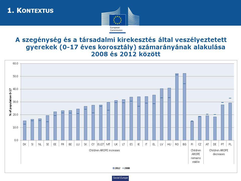 Social Europe A szegénység és a társadalmi kirekesztés által veszélyeztetett gyerekek (0-17 éves korosztály) számarányának alakulása 2008 és 2012 között 1.