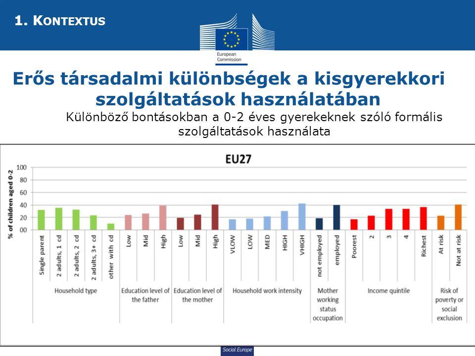 Social Europe Különböző bontásokban a 0-2 éves gyerekeknek szóló formális szolgáltatások használata Erős társadalmi különbségek a kisgyerekkori szolgáltatások használatában 1.