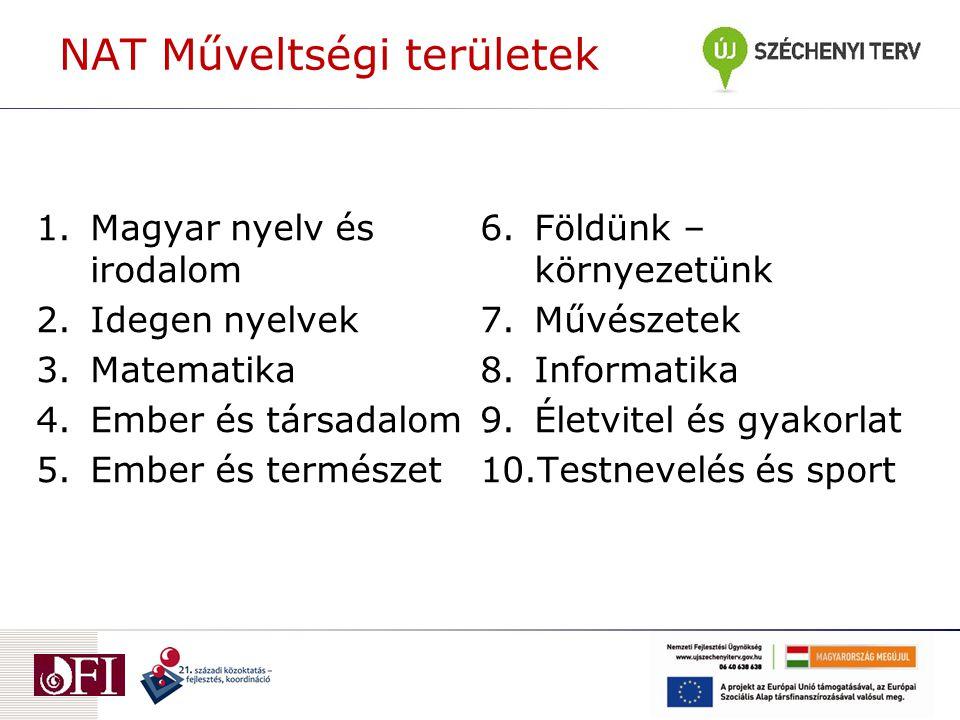NAT Műveltségi területek 1.Magyar nyelv és irodalom 2.Idegen nyelvek 3.Matematika 4.Ember és társadalom 5.Ember és természet 6.Földünk – környezetünk 7.Művészetek 8.Informatika 9.Életvitel és gyakorlat 10.Testnevelés és sport
