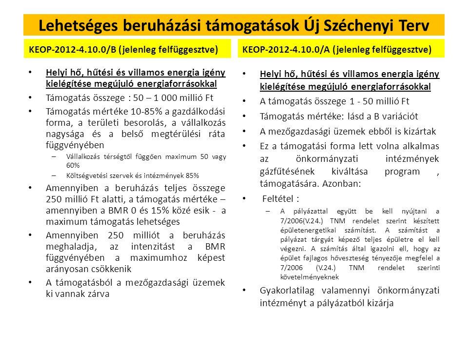 Lehetséges beruházási támogatások Új Széchenyi Terv KEOP-2012-4.10.0/B (jelenleg felfüggesztve) Helyi hő, hűtési és villamos energia igény kielégítése