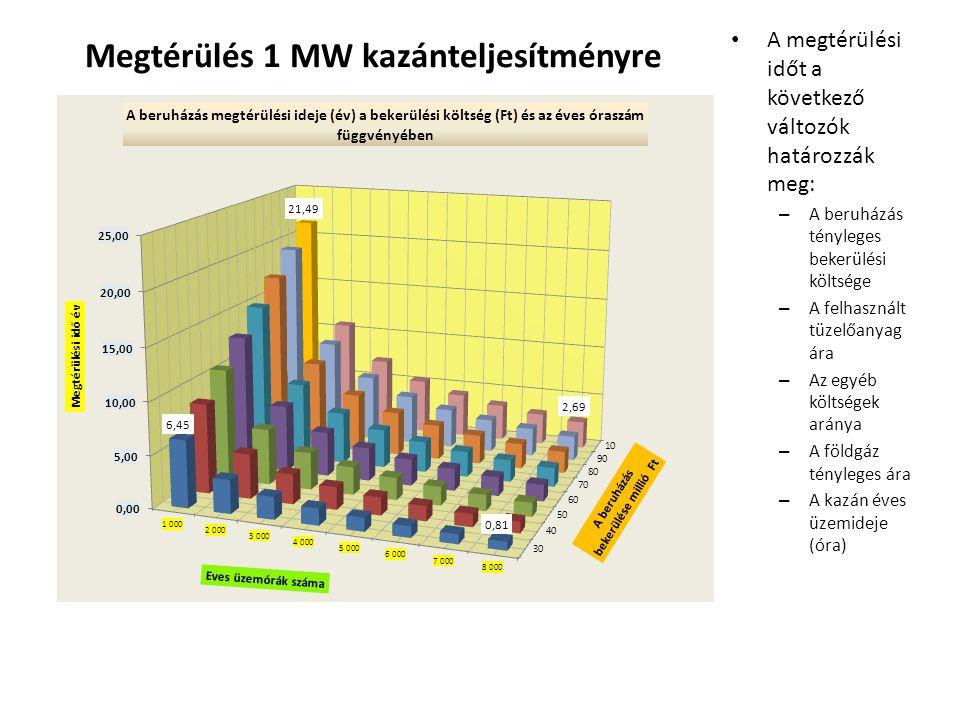Megtérülés 1 MW kazánteljesítményre A megtérülési időt a következő változók határozzák meg: – A beruházás tényleges bekerülési költsége – A felhasznál