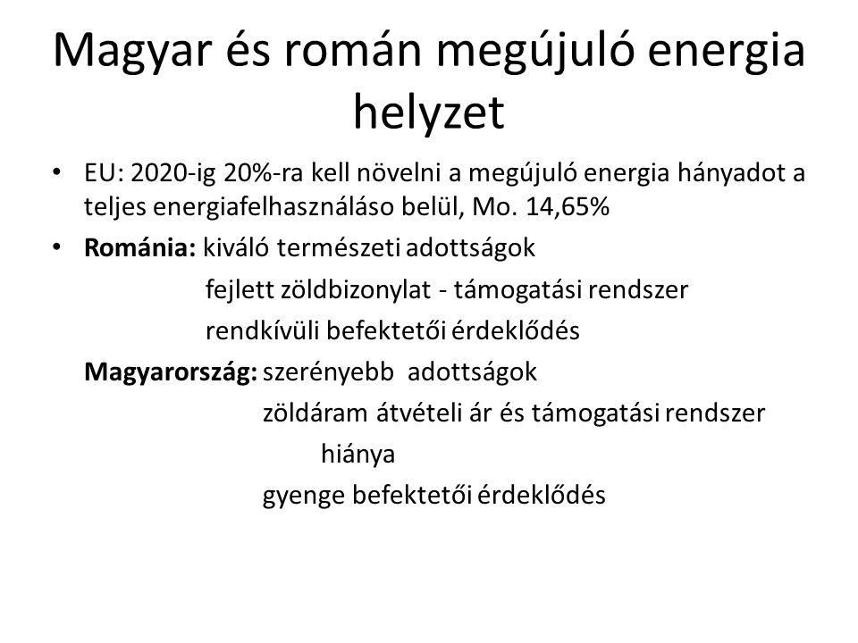 Magyar és román megújuló energia helyzet EU: 2020-ig 20%-ra kell növelni a megújuló energia hányadot a teljes energiafelhasználáso belül, Mo. 14,65% R