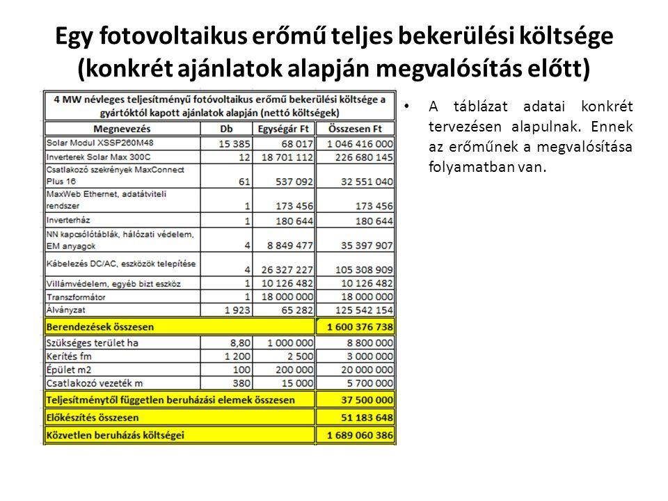 Egy fotovoltaikus erőmű teljes bekerülési költsége (konkrét ajánlatok alapján megvalósítás előtt) A táblázat adatai konkrét tervezésen alapulnak. Enne