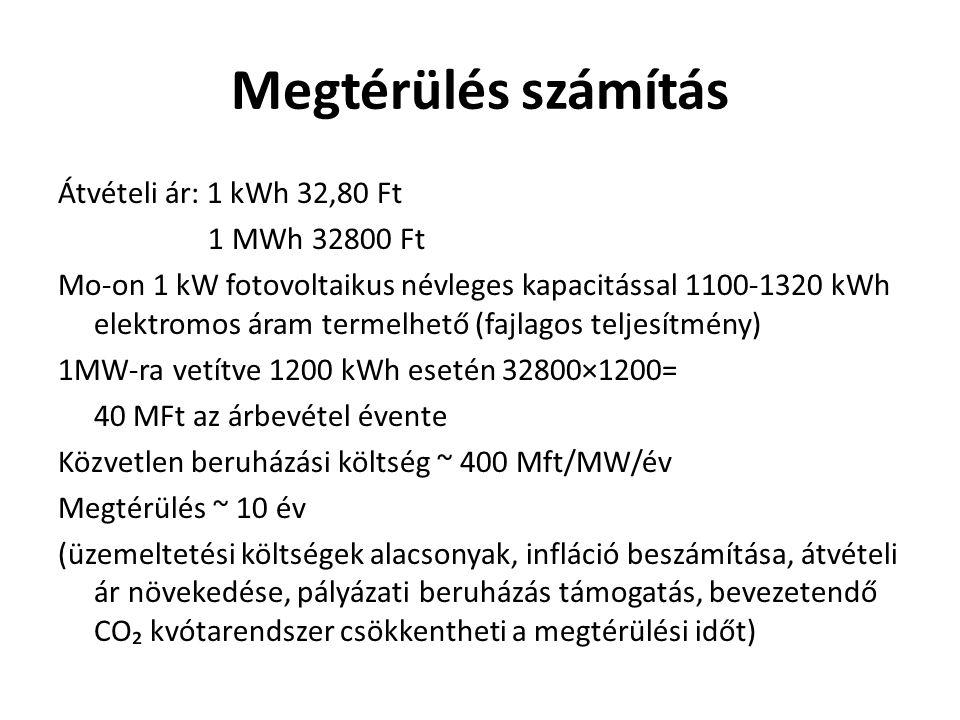 Megtérülés számítás Átvételi ár: 1 kWh 32,80 Ft 1 MWh 32800 Ft Mo-on 1 kW fotovoltaikus névleges kapacitással 1100-1320 kWh elektromos áram termelhető