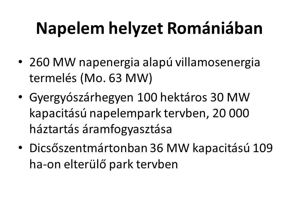 Napelem helyzet Romániában 260 MW napenergia alapú villamosenergia termelés (Mo. 63 MW) Gyergyószárhegyen 100 hektáros 30 MW kapacitású napelempark te