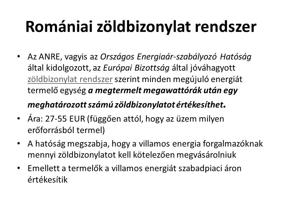 Romániai zöldbizonylat rendszer Az ANRE, vagyis az Országos Energiaár-szabályozó Hatóság által kidolgozott, az Európai Bizottság által jóváhagyott zöl