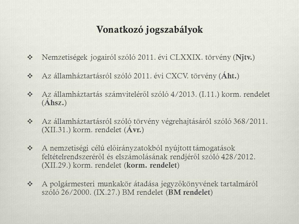Vonatkozó jogszabályok  Nemzetiségek jogairól szóló 2011. évi CLXXIX. törvény ( Njtv. )  Az államháztartásról szóló 2011. évi CXCV. törvény ( Áht. )