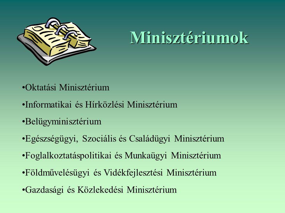 Minisztériumok Oktatási Minisztérium Informatikai és Hírközlési Minisztérium Belügyminisztérium Egészségügyi, Szociális és Családügyi Minisztérium Fog