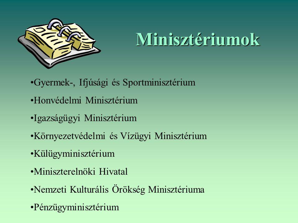 Minisztériumok Gyermek-, Ifjúsági és Sportminisztérium Honvédelmi Minisztérium Igazságügyi Minisztérium Környezetvédelmi és Vízügyi Minisztérium Külüg