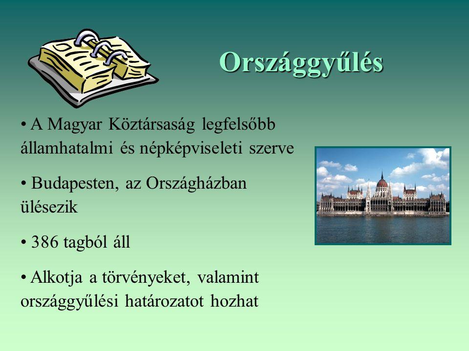Országgyűlés A Magyar Köztársaság legfelsőbb államhatalmi és népképviseleti szerve Budapesten, az Országházban ülésezik 386 tagból áll Alkotja a törvé