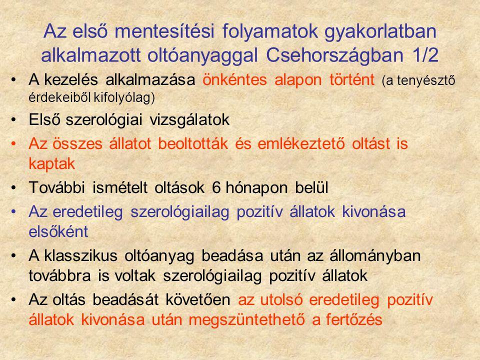 Az első mentesítési folyamatok gyakorlatban alkalmazott oltóanyaggal Csehországban 1/2 A kezelés alkalmazása önkéntes alapon történt (a tenyésztő érde