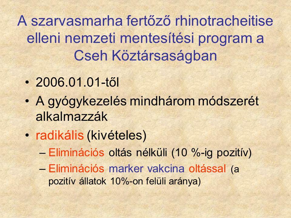 A szarvasmarha fertőző rhinotracheitise elleni nemzeti mentesítési program a Cseh Köztársaságban 2006.01.01-től A gyógykezelés mindhárom módszerét alk