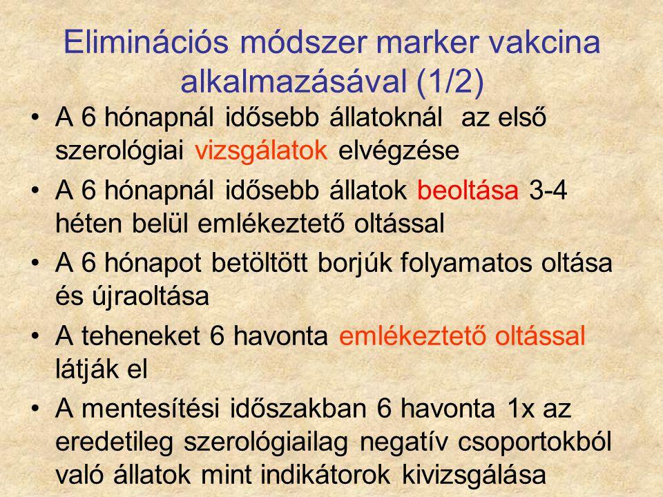 Eliminációs módszer marker vakcina alkalmazásával (1/2) A 6 hónapnál idősebb állatoknál az első szerológiai vizsgálatok elvégzése A 6 hónapnál idősebb
