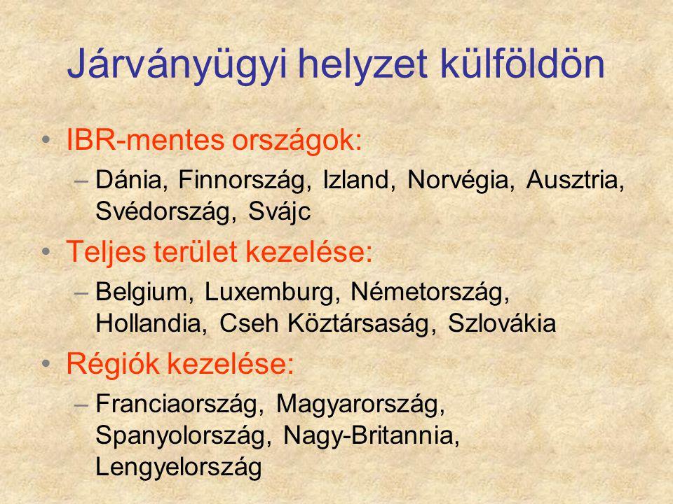 Járványügyi helyzet külföldön IBR-mentes országok: –Dánia, Finnország, Izland, Norvégia, Ausztria, Svédország, Svájc Teljes terület kezelése: –Belgium