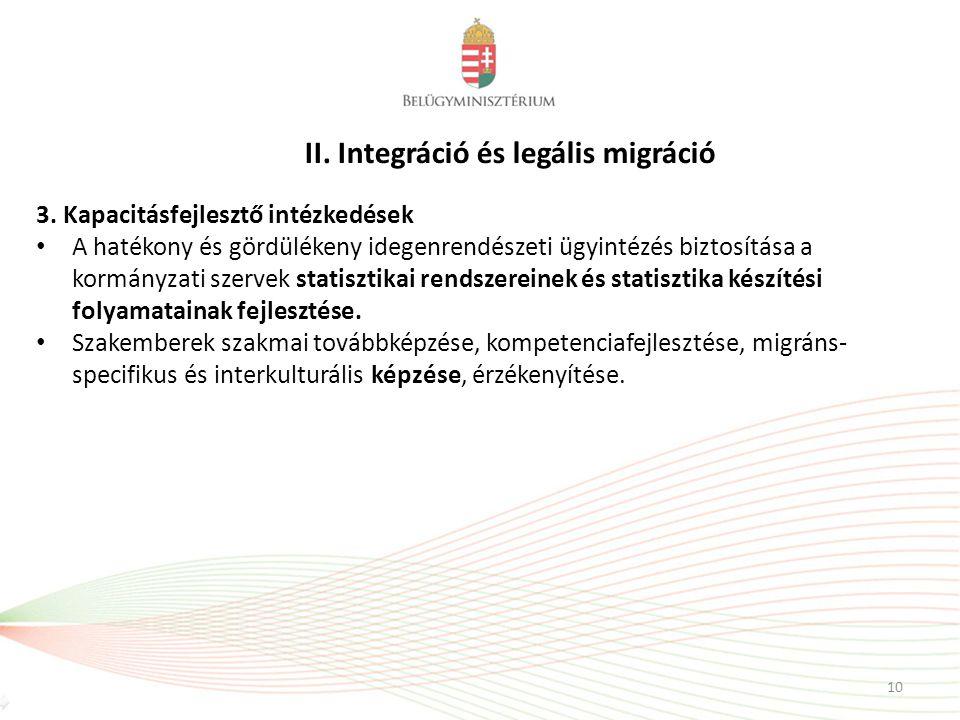 II. Integráció és legális migráció 3. Kapacitásfejlesztő intézkedések A hatékony és gördülékeny idegenrendészeti ügyintézés biztosítása a kormányzati