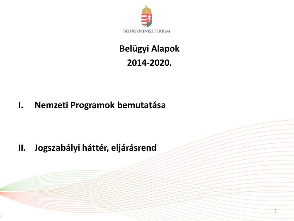 Belügyi Alapok 2014-2020. I.Nemzeti Programok bemutatása II.Jogszabályi háttér, eljárásrend 2