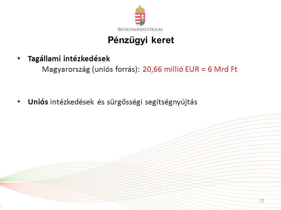 Pénzügyi keret Tagállami intézkedések Magyarország (uniós forrás): 20,66 millió EUR = 6 Mrd Ft Uniós intézkedések és sürgősségi segítségnyújtás 21