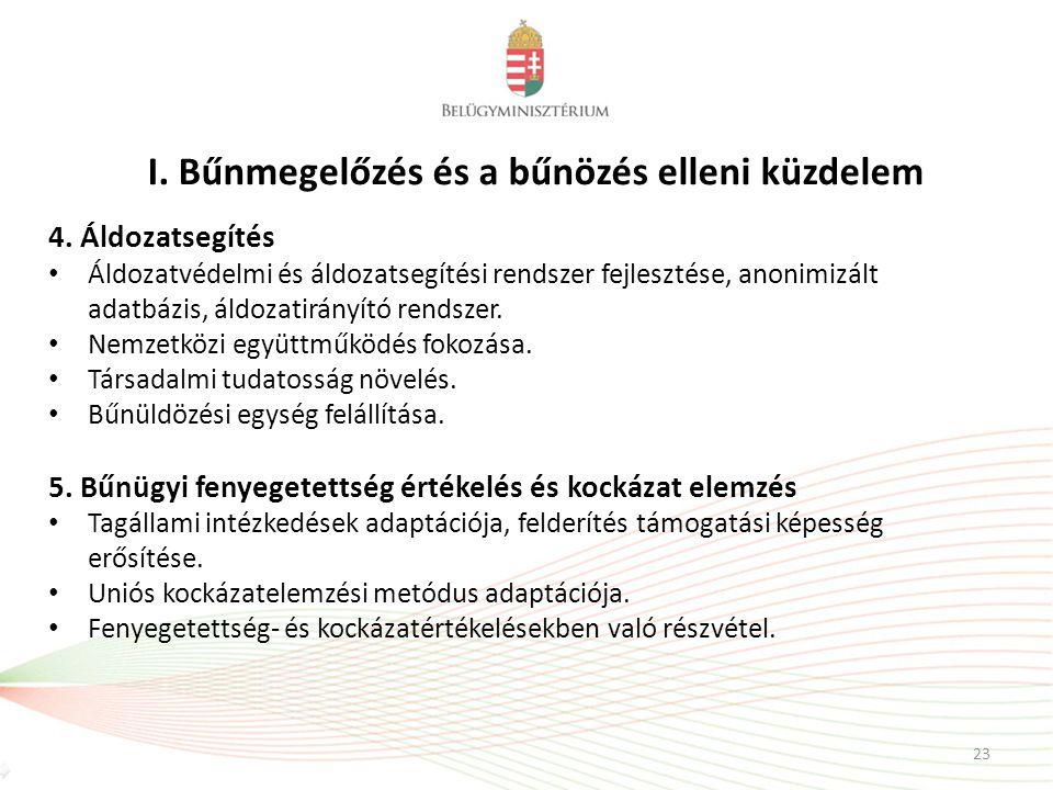 I. Bűnmegelőzés és a bűnözés elleni küzdelem 4. Áldozatsegítés Áldozatvédelmi és áldozatsegítési rendszer fejlesztése, anonimizált adatbázis, áldozati