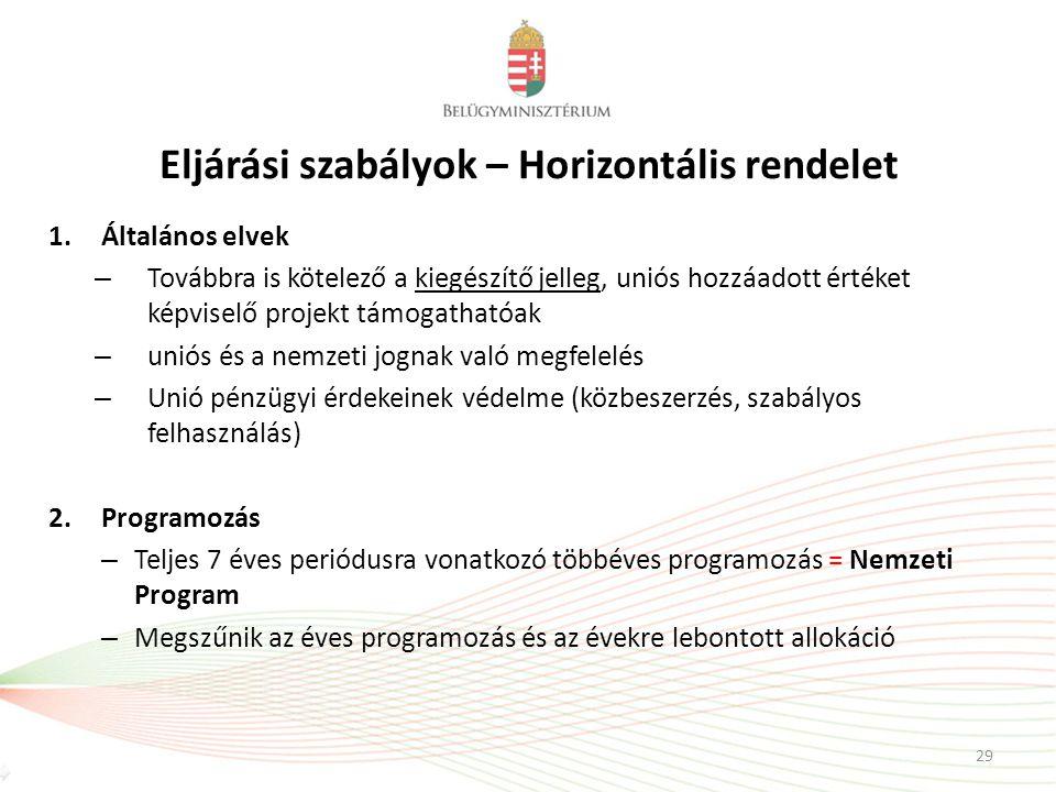 Eljárási szabályok – Horizontális rendelet 1.Általános elvek – Továbbra is kötelező a kiegészítő jelleg, uniós hozzáadott értéket képviselő projekt tá