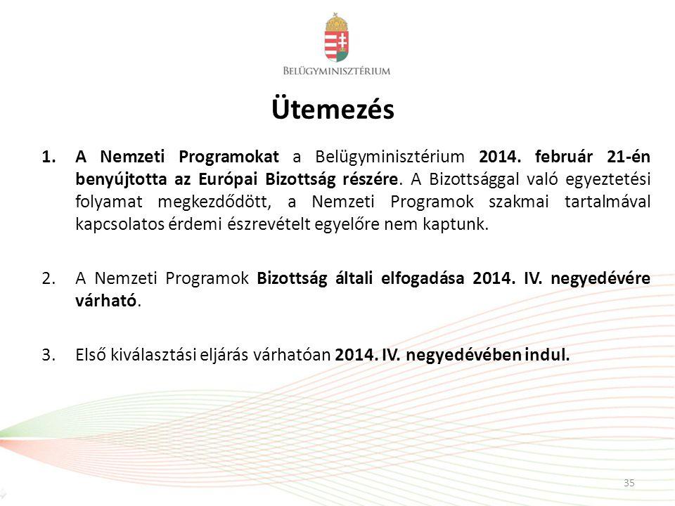 Ütemezés 1.A Nemzeti Programokat a Belügyminisztérium 2014. február 21-én benyújtotta az Európai Bizottság részére. A Bizottsággal való egyeztetési fo