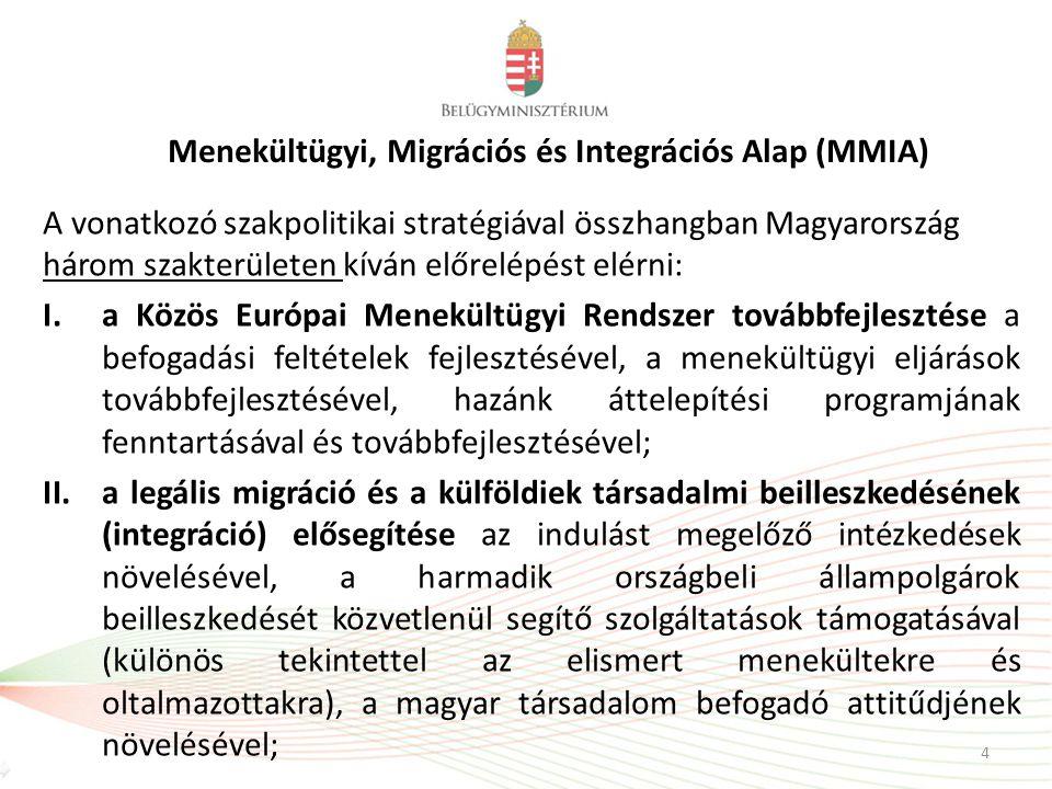 4 Menekültügyi, Migrációs és Integrációs Alap (MMIA) A vonatkozó szakpolitikai stratégiával összhangban Magyarország három szakterületen kíván előrelé