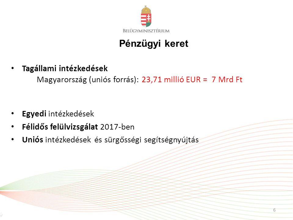 6 Pénzügyi keret Tagállami intézkedések Magyarország (uniós forrás): 23,71 millió EUR = 7 Mrd Ft Egyedi intézkedések Félidős felülvizsgálat 2017-ben U