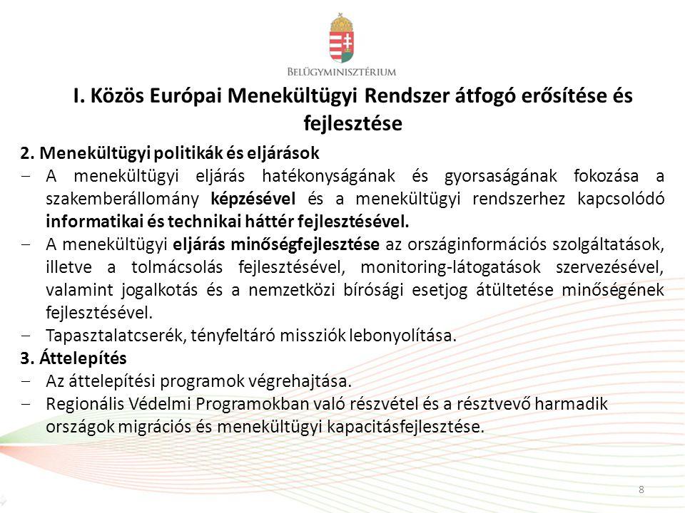 I. Közös Európai Menekültügyi Rendszer átfogó erősítése és fejlesztése 2. Menekültügyi politikák és eljárások − A menekültügyi eljárás hatékonyságának