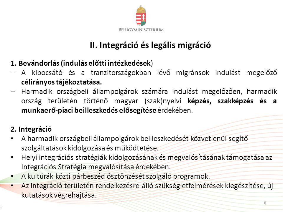 II. Integráció és legális migráció 1. Bevándorlás (indulás előtti intézkedések) − A kibocsátó és a tranzitországokban lévő migránsok indulást megelőző