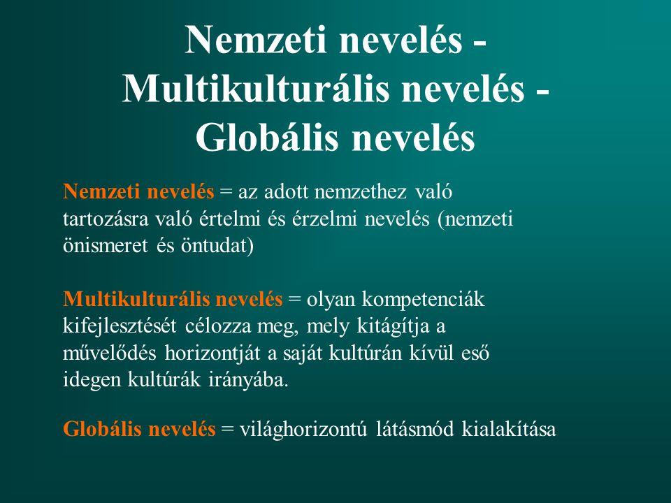 Nemzeti nevelés - Multikulturális nevelés - Globális nevelés Nemzeti nevelés = az adott nemzethez való tartozásra való értelmi és érzelmi nevelés (nem