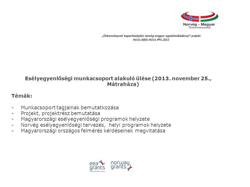Esélyegyenlőségi munkacsoport alakuló ülése (2013. november 25., Mátraháza) Témák: -Munkacsoport tagjainak bemutatkozása -Projekt, projektrész bemutat