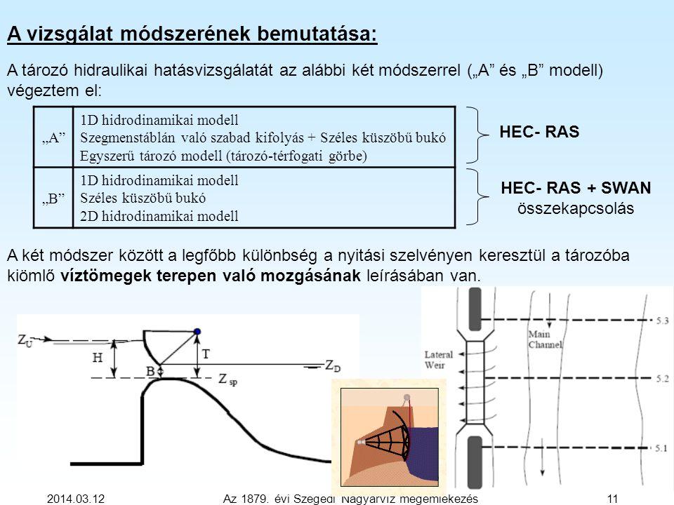 """2014.03.12 Az 1879. évi Szegedi Nagyárvíz megemlékezés 11 A vizsgálat módszerének bemutatása: """"A"""" 1D hidrodinamikai modell Szegmenstáblán való szabad"""