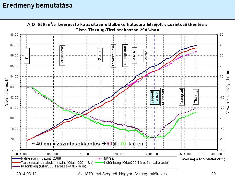 2014.03.12 Az 1879. évi Szegedi Nagyárvíz megemlékezés 20 Eredmény bemutatása ~ 40 cm vízszintcsökkentés  60 ill. 70 fkm-en