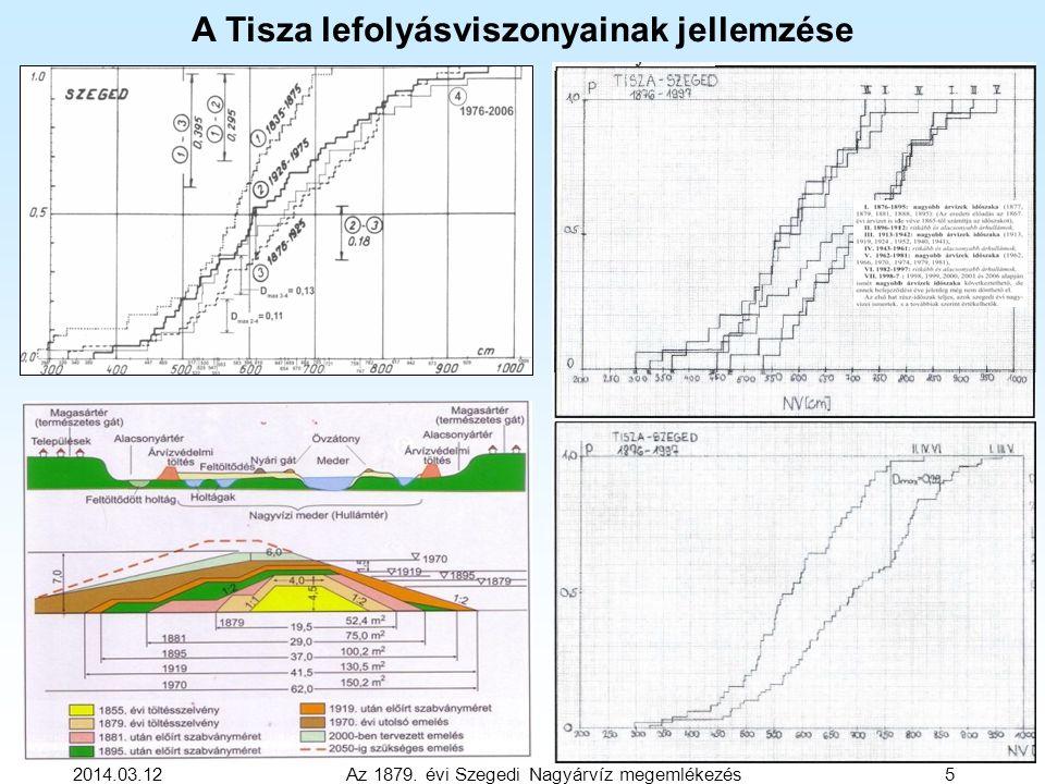 2014.03.12 Az 1879. évi Szegedi Nagyárvíz megemlékezés 5 A Tisza lefolyásviszonyainak jellemzése