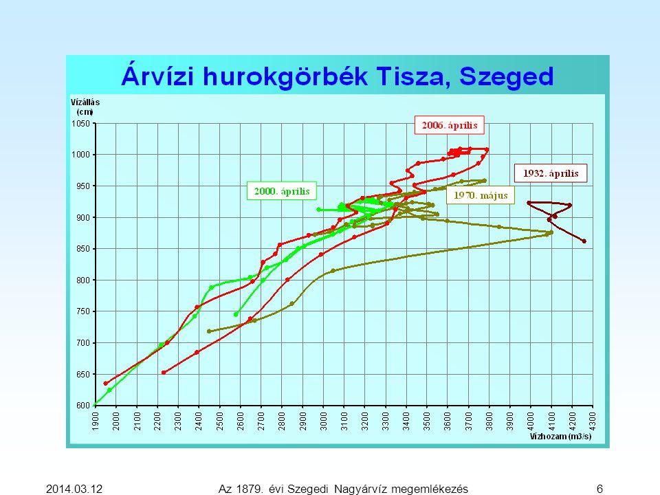 2014.03.12 Az 1879. évi Szegedi Nagyárvíz megemlékezés 6