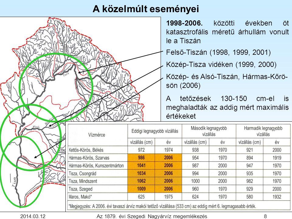 2014.03.12 Az 1879. évi Szegedi Nagyárvíz megemlékezés 8 A közelmúlt eseményei 1998-2006. közötti években öt katasztrofális méretű árhullám vonult le