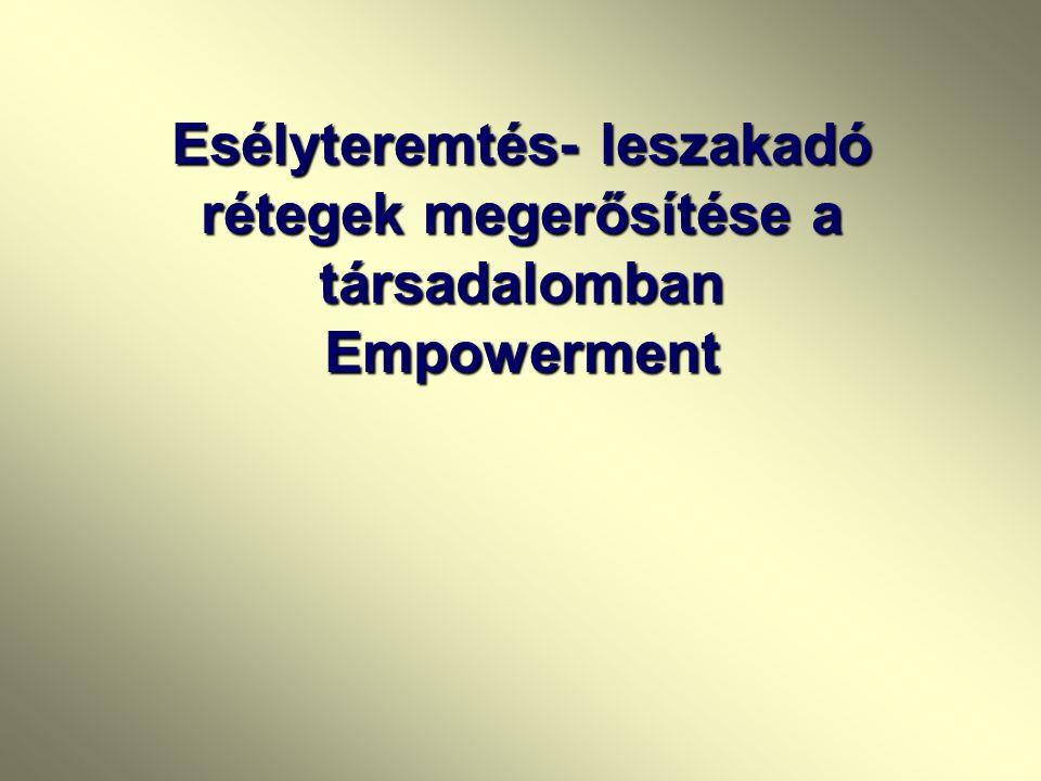 Esélyteremtés- leszakadó rétegek megerősítése a társadalomban Empowerment