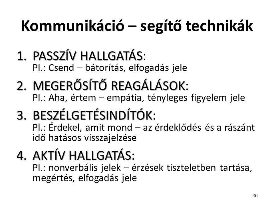 Kommunikáció – segítő technikák 1.PASSZÍV HALLGATÁS 1.PASSZÍV HALLGATÁS: Pl.: Csend – bátorítás, elfogadás jele 2.MEGERŐSÍTŐ REAGÁLÁSOK 2.MEGERŐSÍTŐ R