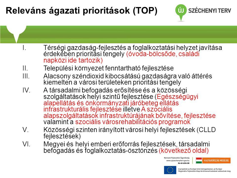 Releváns ágazati prioritások (TOP) I.Térségi gazdaság-fejlesztés a foglalkoztatási helyzet javítása érdekében prioritási tengely (óvoda-bölcsőde, csal