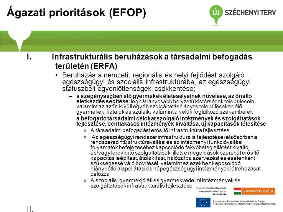 Ágazati prioritások (EFOP) I.Infrastrukturális beruházások a társadalmi befogadás területén (ERFA) Beruházás a nemzeti, regionális és helyi fejlődést szolgáló egészségügyi és szociális infrastruktúrába, az egészségügyi státuszbeli egyenlőtlenségek csökkentése; –a szegénységben élő gyermekek életesélyeinek növelése, az önálló életkezdés segítése: leghátrányosabb helyzetű kistérségek településein, valamint az azon kívüli egyéb szolgáltatáshiányos településeken élő gyermekek, fiatalok és szüleik, valamint a velük foglalkozó szakemberek –a befogadó társadalmi célokat szolgáló intézmények és szolgáltatások fejlesztése, bentlakásos intézmények kiváltása, új kapacitások létesítése »A társadalmi befogadást erősítő infrastruktúra fejlesztése » Az egészségügyi rendszer infrastrukturális fejlesztése (elsősorban a rendszerszintű struktúraváltási és az intézményi funkcióváltási folyamatok befejezéséhez kapcsolódó fekvőbeteg ellátást kiváltó és/vagy lerövidítő szolgáltatások, illetve megoldások szerepét erősítő kapacitás leépítést, átalakítást, hálózatba szervezést és esetenként szükségessé váló bővítését, valamint az ezekhez kapcsolódó hiánypótló alapellátási és népegészségügyi intézmények létrehozását célozza »A szociális, gyermekjóléti és gyermekvédelmi intézmények és szolgáltatások infrastrukturális fejlesztése II.