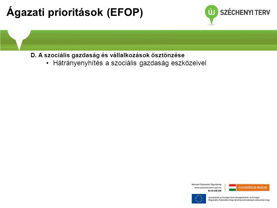 Ágazati prioritások (EFOP) D. A szociális gazdaság és vállalkozások ösztönzése Hátrányenyhítés a szociális gazdaság eszközeivel