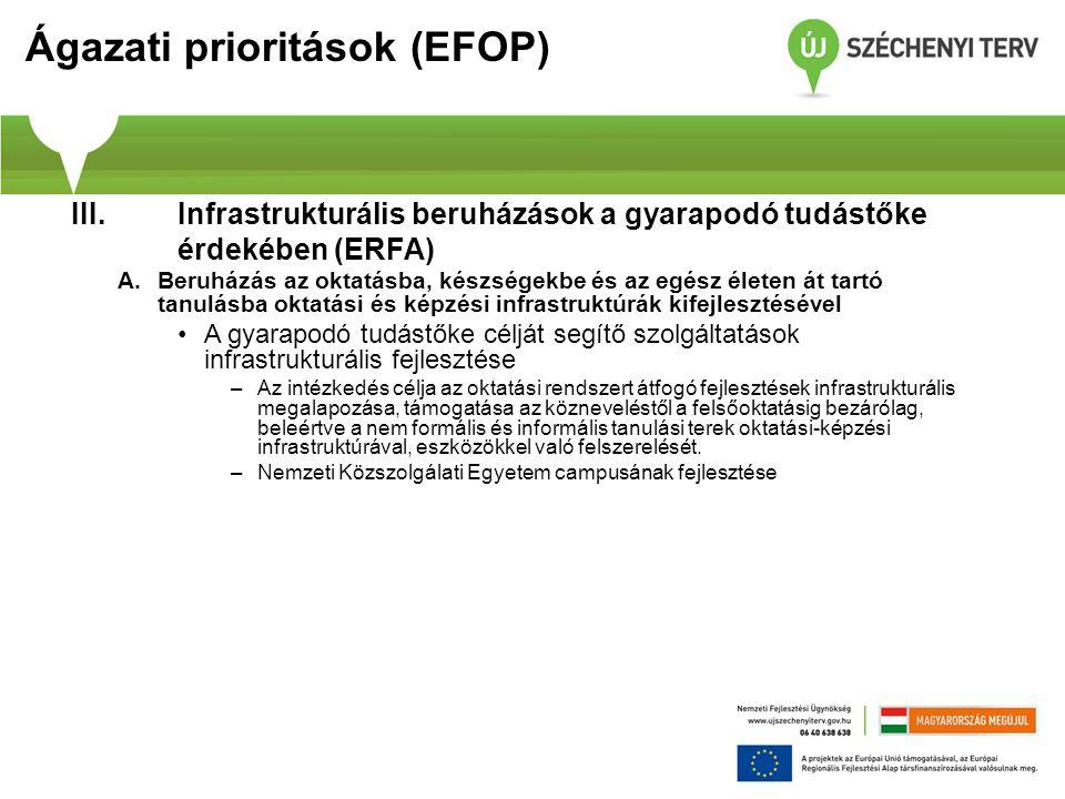 Ágazati prioritások (EFOP) III. Infrastrukturális beruházások a gyarapodó tudástőke érdekében (ERFA) A.Beruházás az oktatásba, készségekbe és az egész