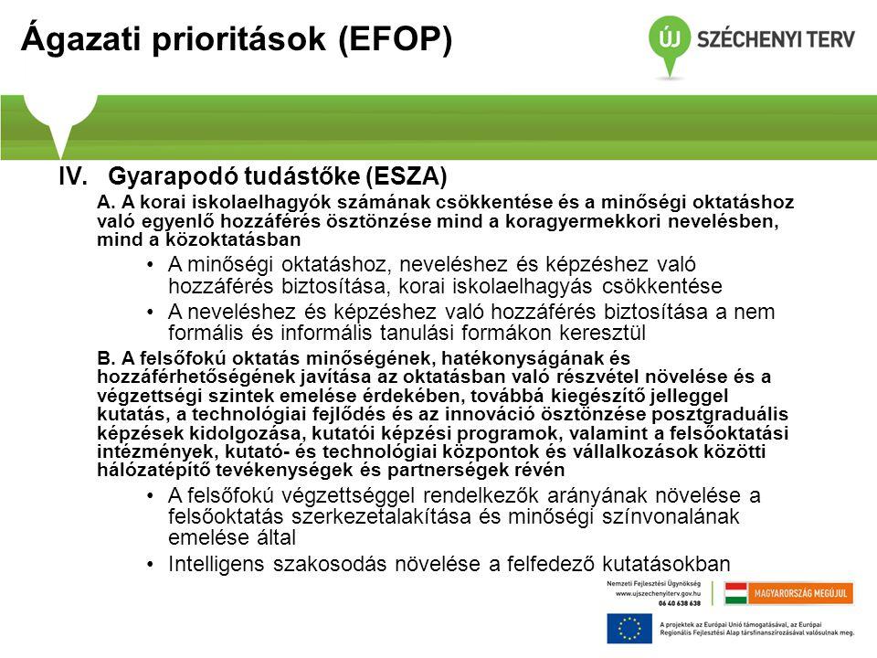 Ágazati prioritások (EFOP) IV.Gyarapodó tudástőke (ESZA) A. A korai iskolaelhagyók számának csökkentése és a minőségi oktatáshoz való egyenlő hozzáfér